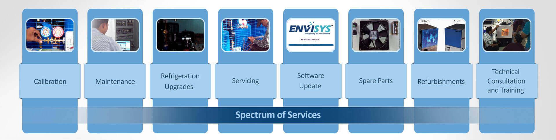 Envisys Services